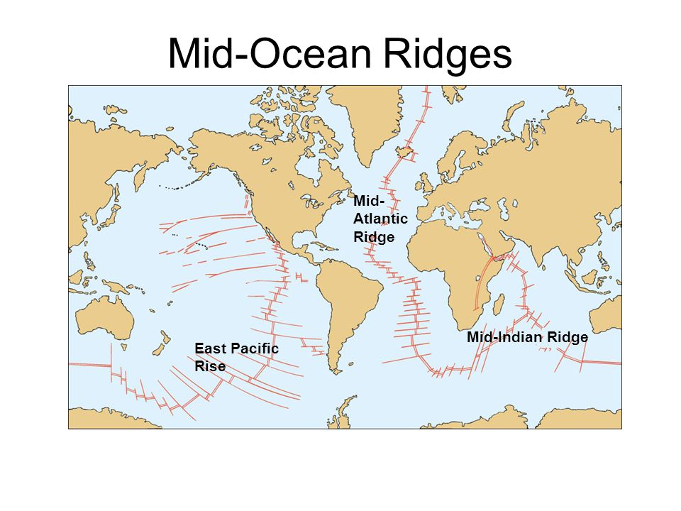 Mid-Ocean Ridges East Pacific Rise Mid- Atlantic Ridge Mid-Indian Ridge