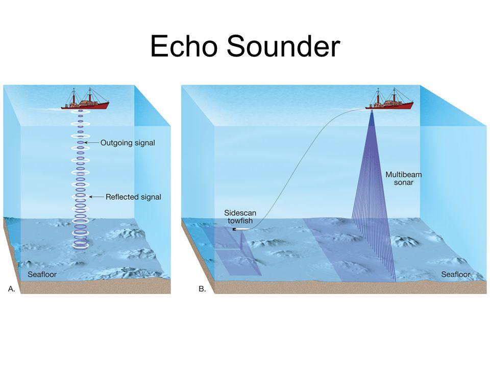 Echo Sounder