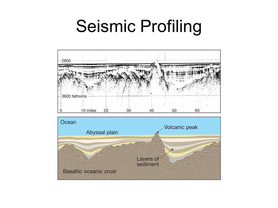 Seismic Profiling