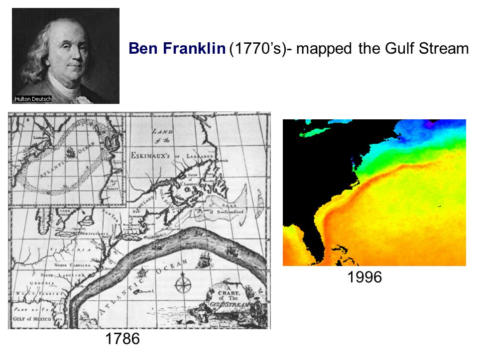 Ben Franklin (1770's)- mapped the Gulf Stream 1996 1786