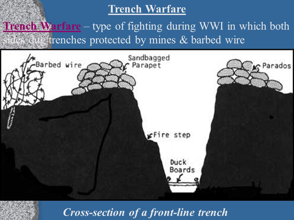 E. Trench Warfare l Both sides dug in,creating miles of trenches protected by mines & barbed wire (p.652)trenches l This caused a stalemate for 3 year