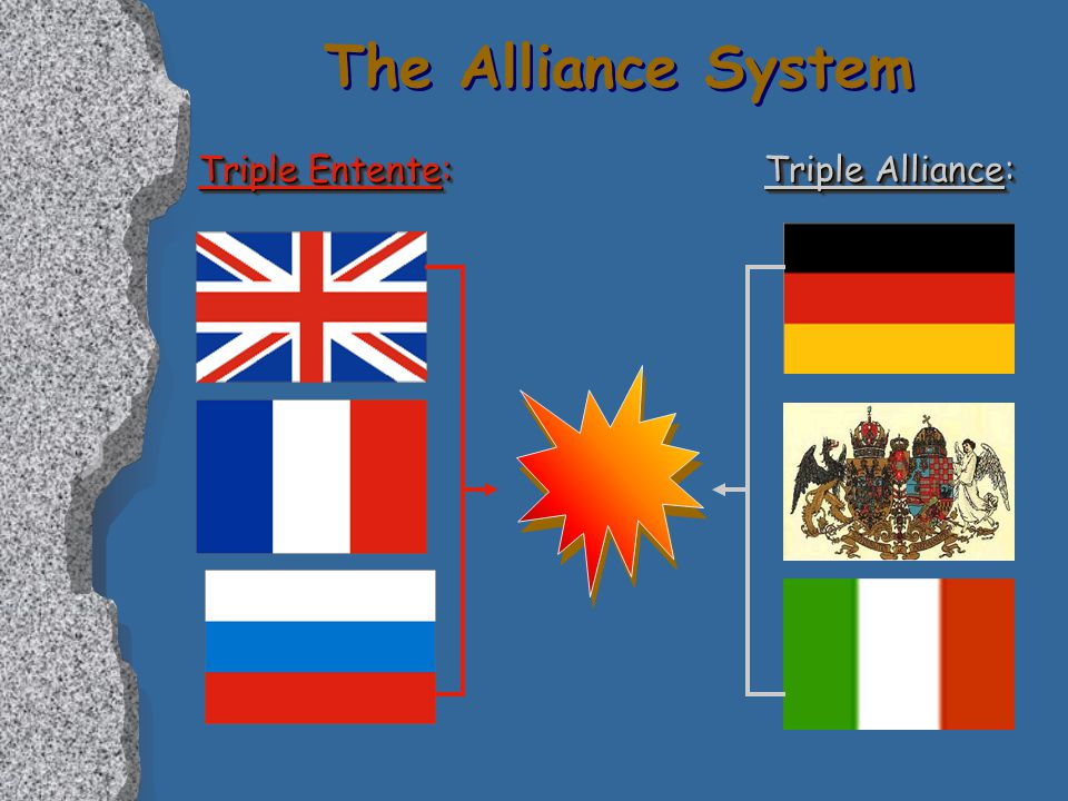 B. Rival AlliancesRival Alliances l Countries in Europe formed alliances to support one another in case of attack. This meant that a minor incident co