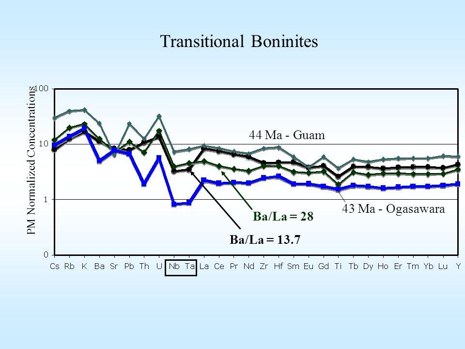 PM Normalized Concentrations Transitional Boninites 44 Ma - Guam Ba/La = 13.7 Ba/La = 28 43 Ma - Ogasawara
