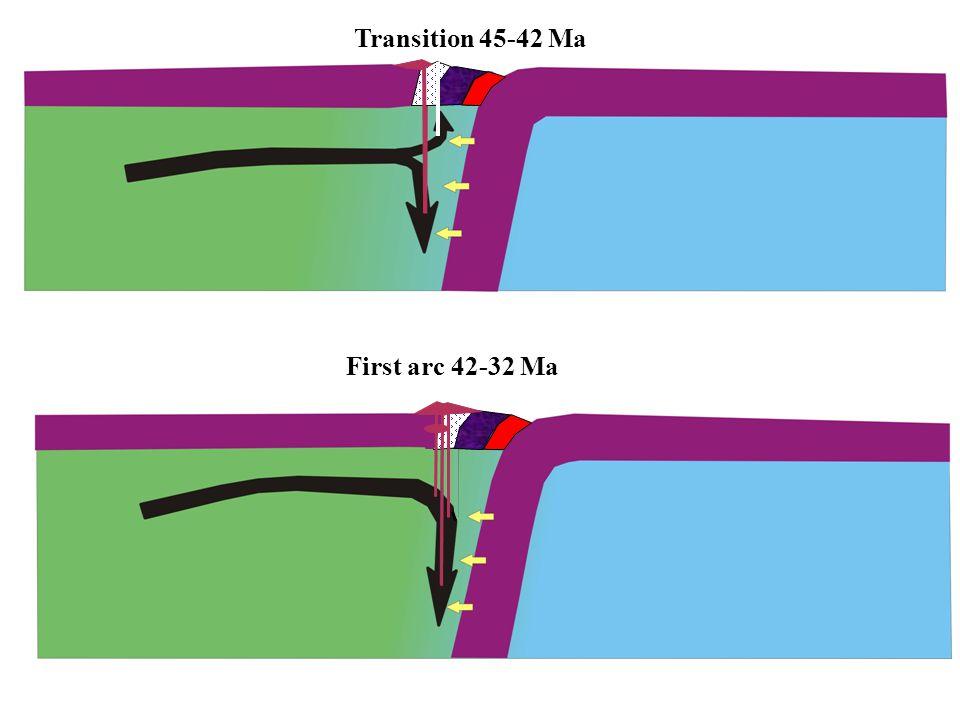 First arc 42-32 Ma Transition 45-42 Ma