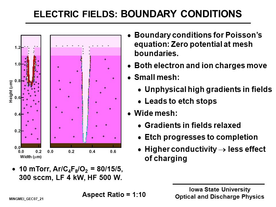 Iowa State University Optical and Discharge Physics ELECTRIC FIELDS: BOUNDARY CONDITIONS  Boundary conditions for Poisson's equation: Zero potential