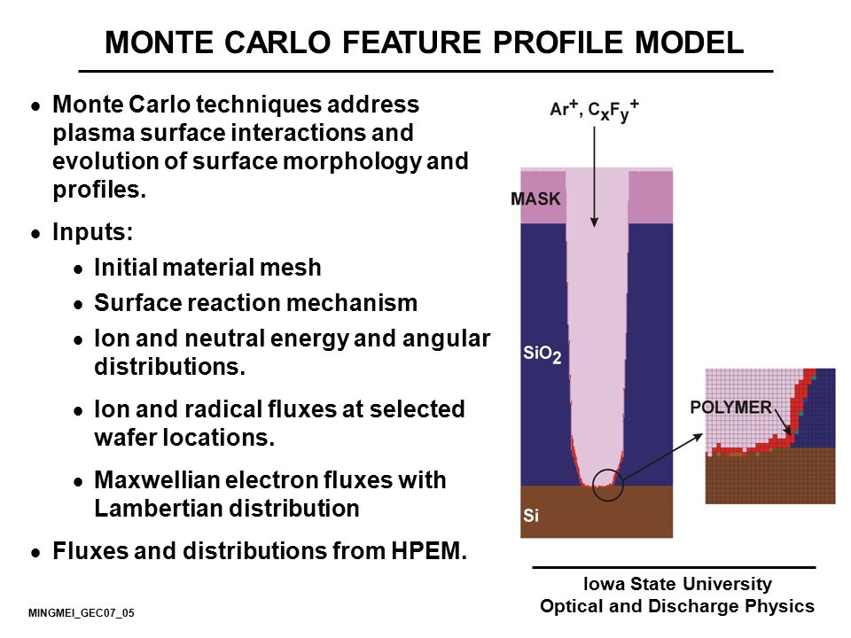 Iowa State University Optical and Discharge Physics MONTE CARLO FEATURE PROFILE MODEL  Monte Carlo techniques address plasma surface interactions and