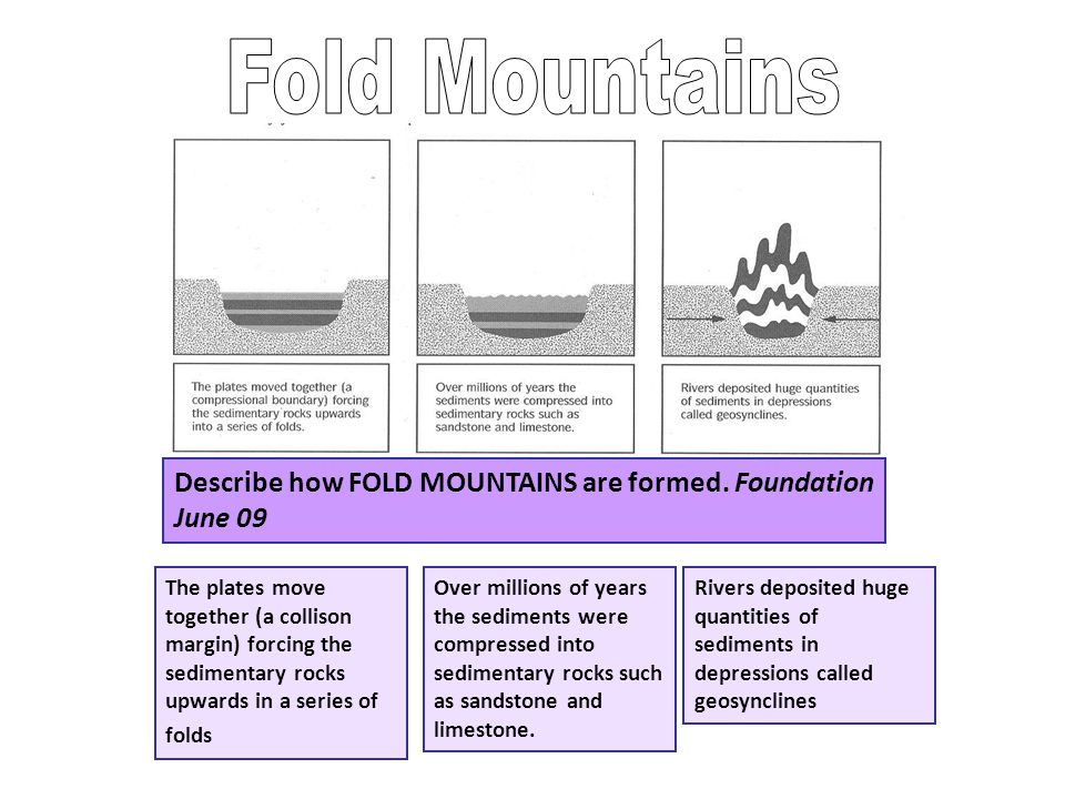 Describe how FOLD MOUNTAINS are formed. Foundation June 09 The plates move together (a collison margin) forcing the sedimentary rocks upwards in a ser