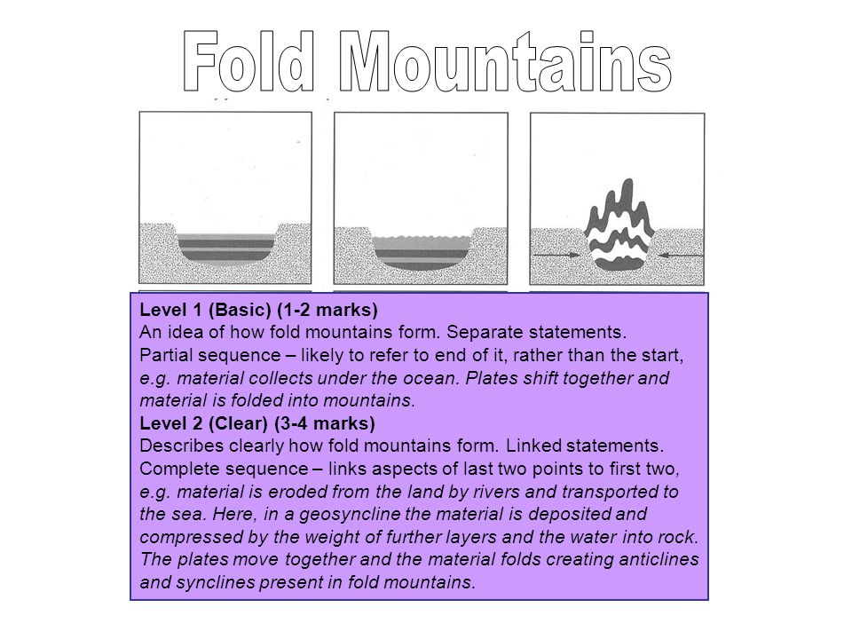 Level 1 (Basic) (1-2 marks) An idea of how fold mountains form. Separate statements. Partial sequence – likely to refer to end of it, rather than the