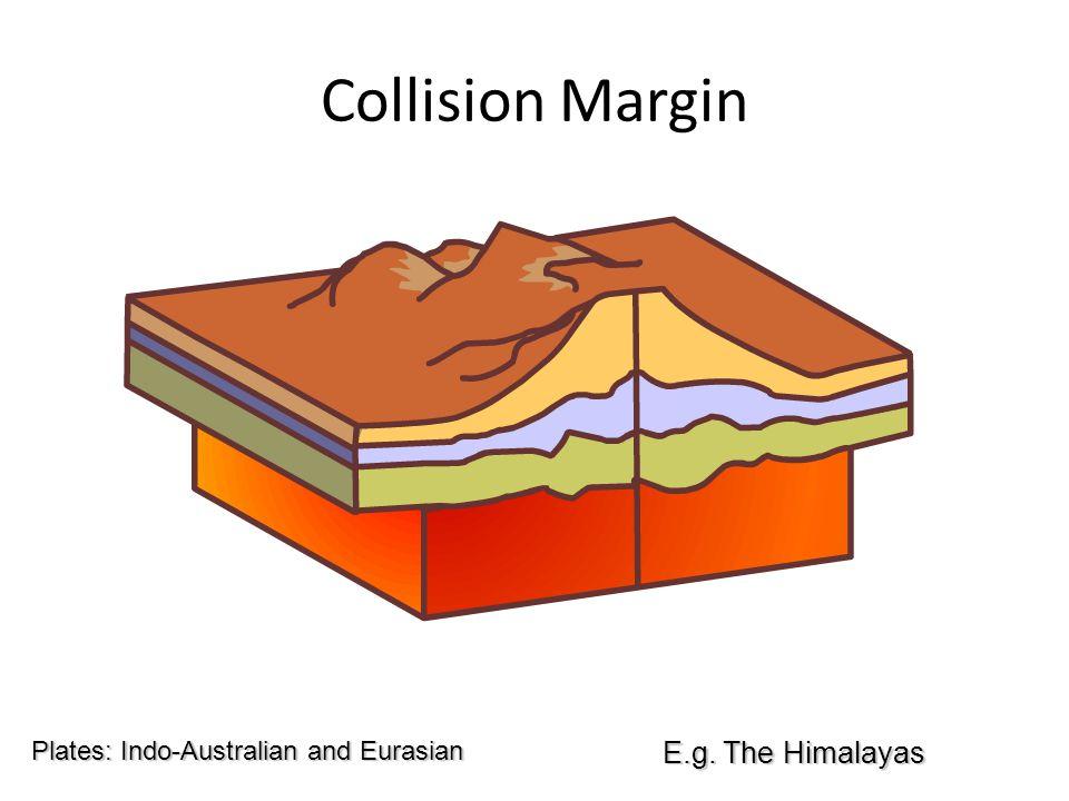 Collision Margin E.g. The Himalayas Plates: Indo-Australian and Eurasian