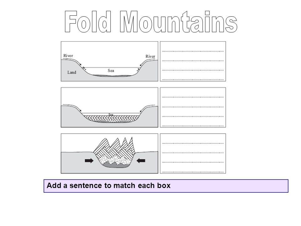 Add a sentence to match each box