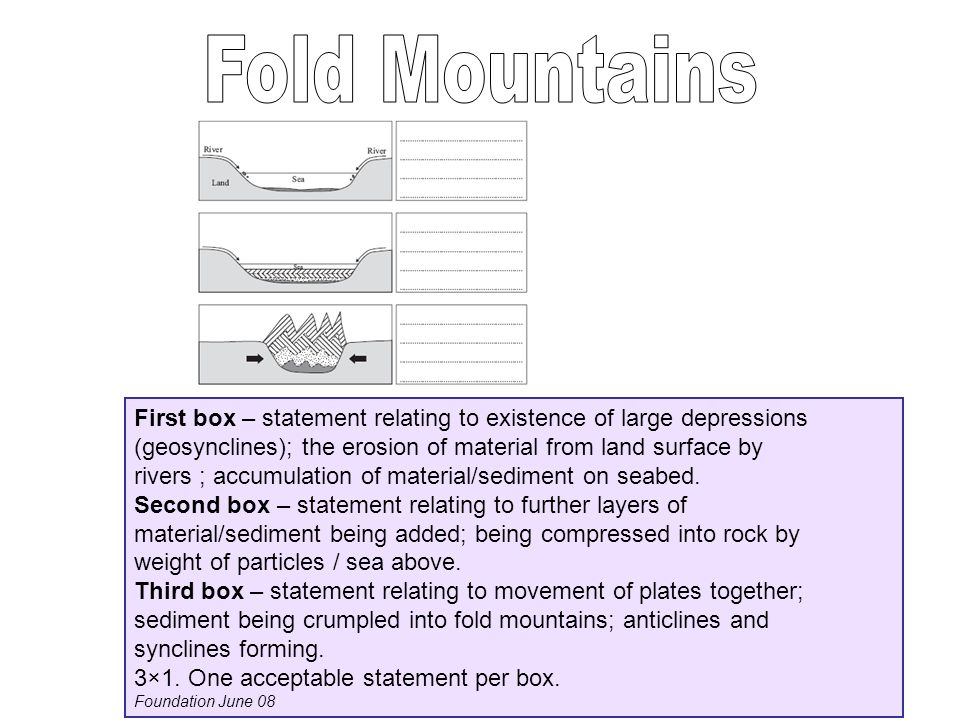 First box – statement relating to existence of large depressions (geosynclines); the erosion of material from land surface by rivers ; accumulation of