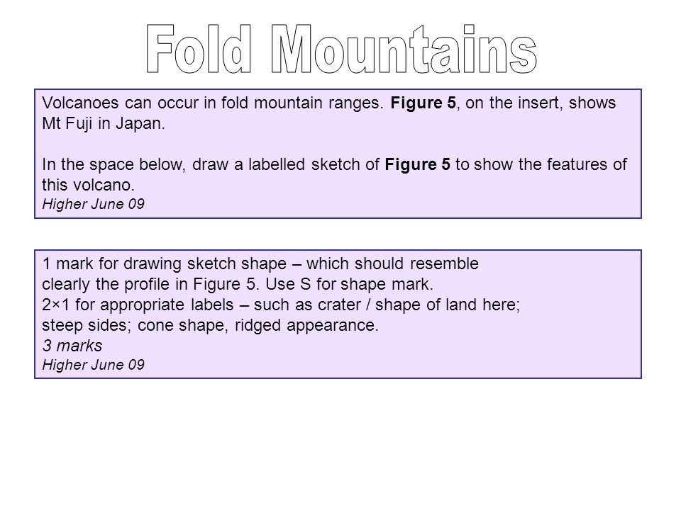 Volcanoes can occur in fold mountain ranges. Figure 5, on the insert, shows Mt Fuji in Japan. In the space below, draw a labelled sketch of Figure 5 t