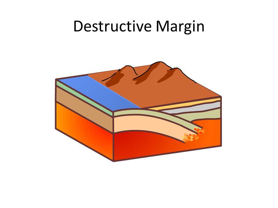 Destructive Margin