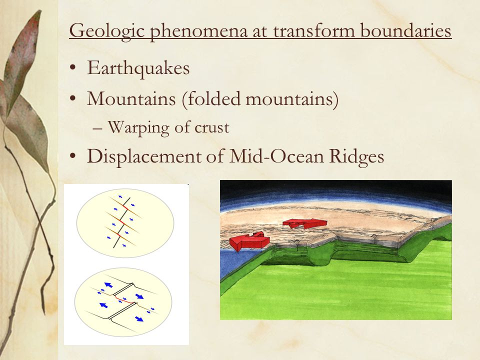 Geologic phenomena at transform boundaries Earthquakes Mountains (folded mountains) –Warping of crust Displacement of Mid-Ocean Ridges