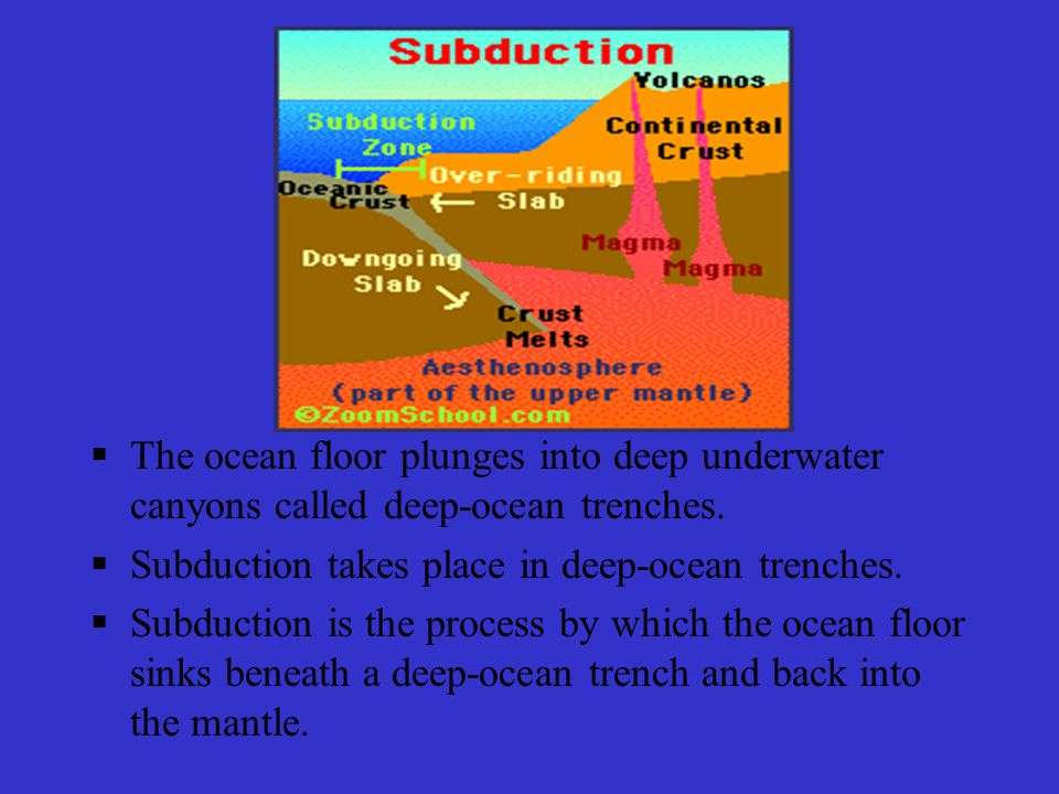  The ocean floor plunges into deep underwater canyons called deep-ocean trenches.