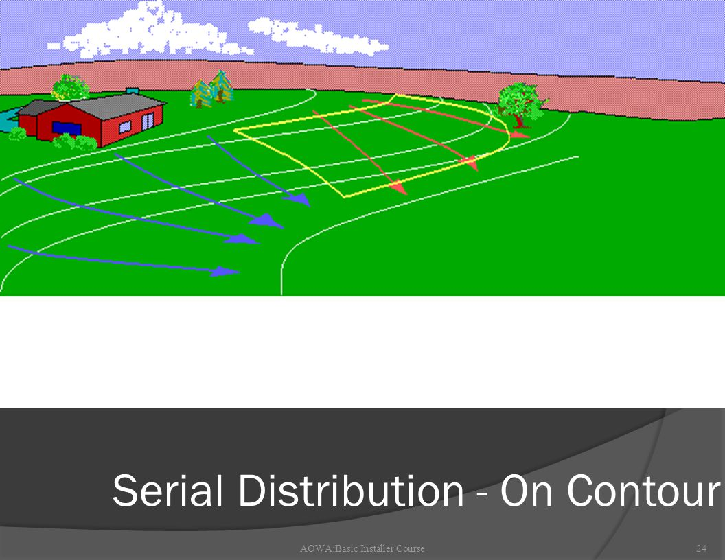 AOWA:Basic Installer Course24 Serial Distribution - On Contour