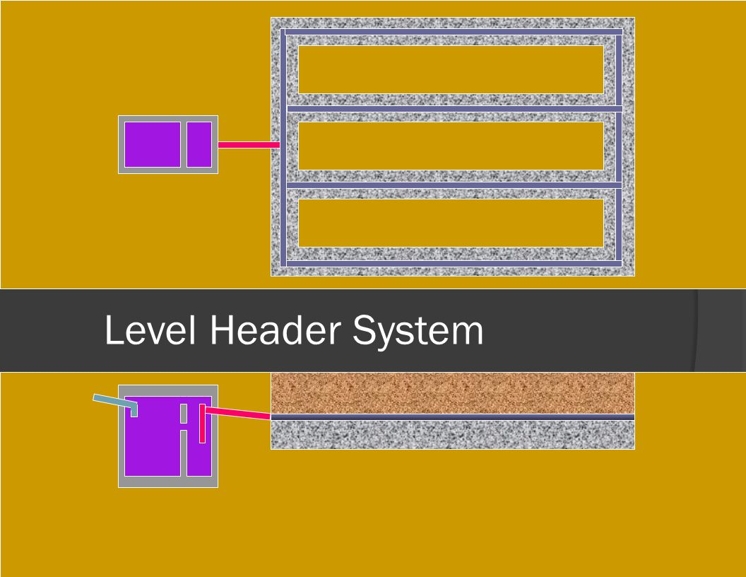 AOWA:Basic Installer Course28 Level Header System