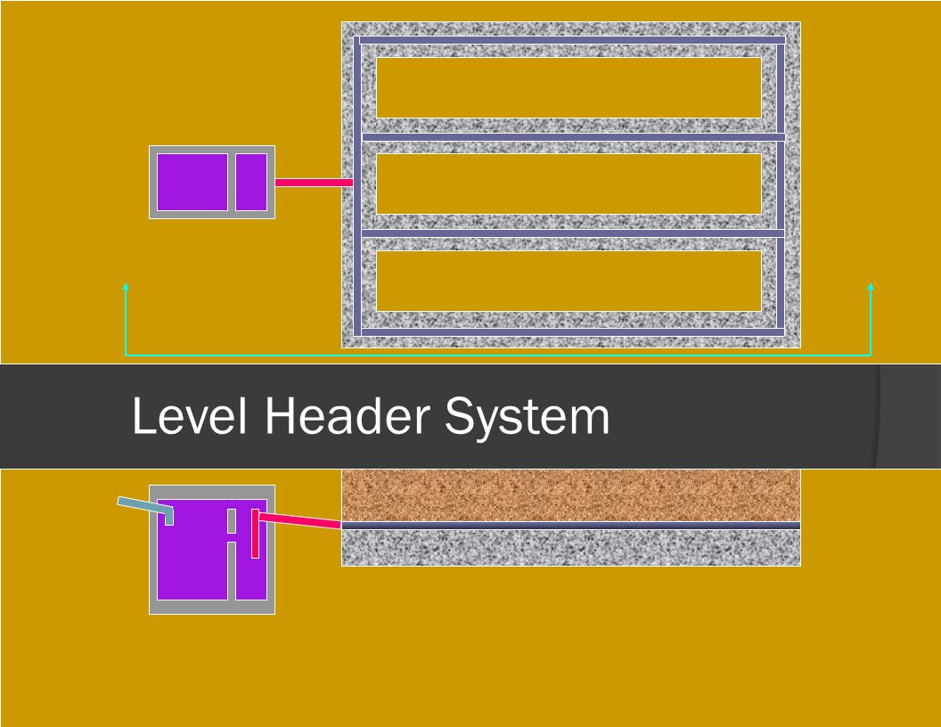 AOWA:Basic Installer Course33 Level Header System
