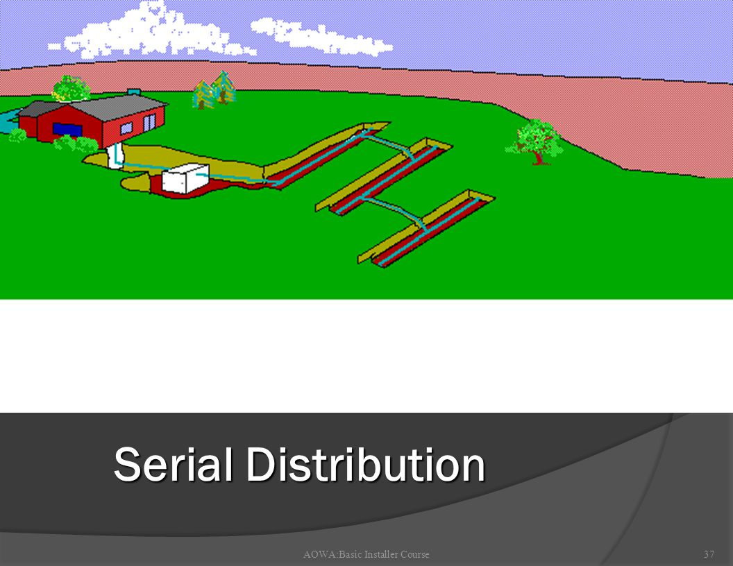AOWA:Basic Installer Course37 Serial Distribution