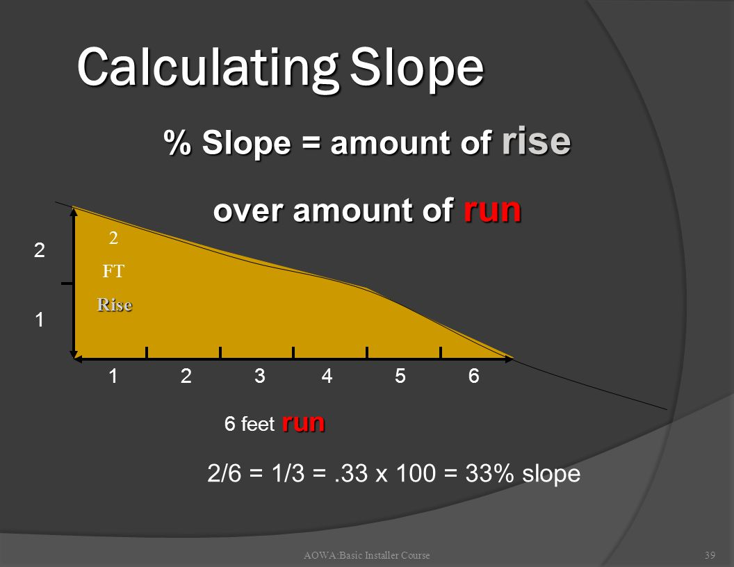 AOWA:Basic Installer Course39 Calculating Slope % Slope = amount of rise over amount of run run 6 feet run 2/6 = 1/3 =.33 x 100 = 33% slope 1 1 2 23456 2 FTRise