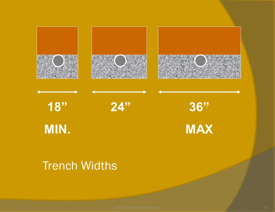 AOWA:Basic Installer Course53 Trench Widths 18 MIN. 24 36 MAX