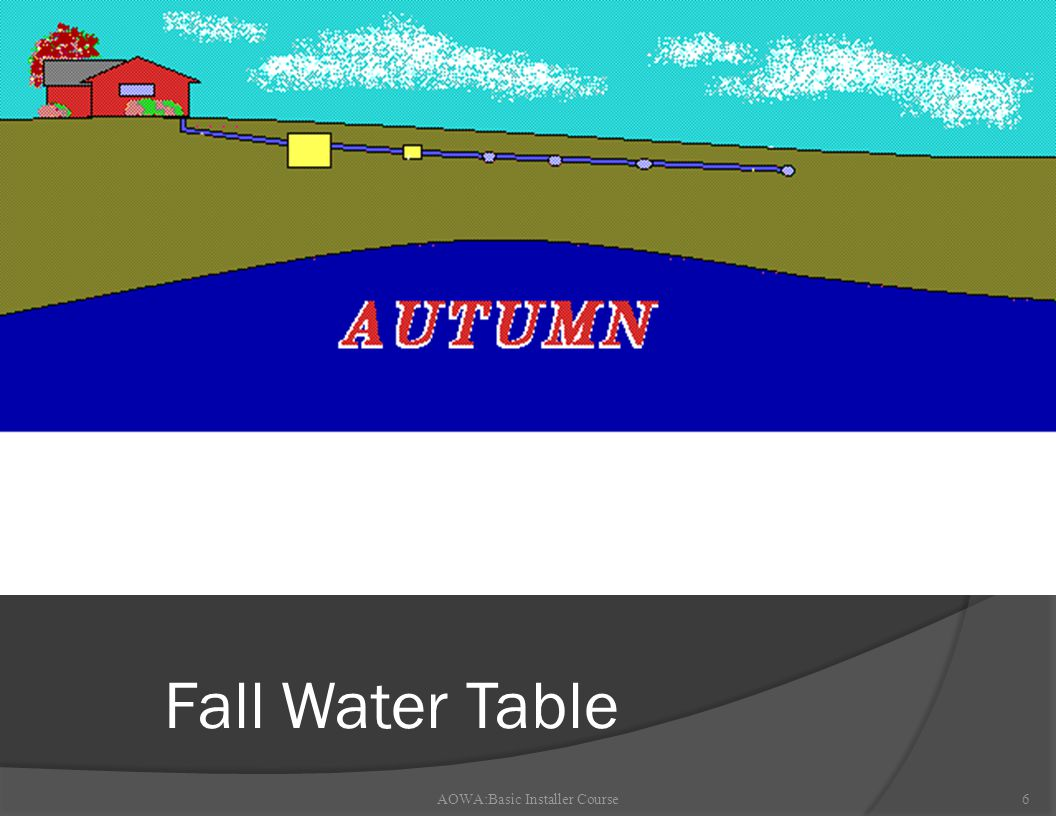 AOWA:Basic Installer Course6 Fall Water Table