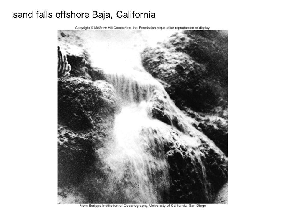 sand falls offshore Baja, California