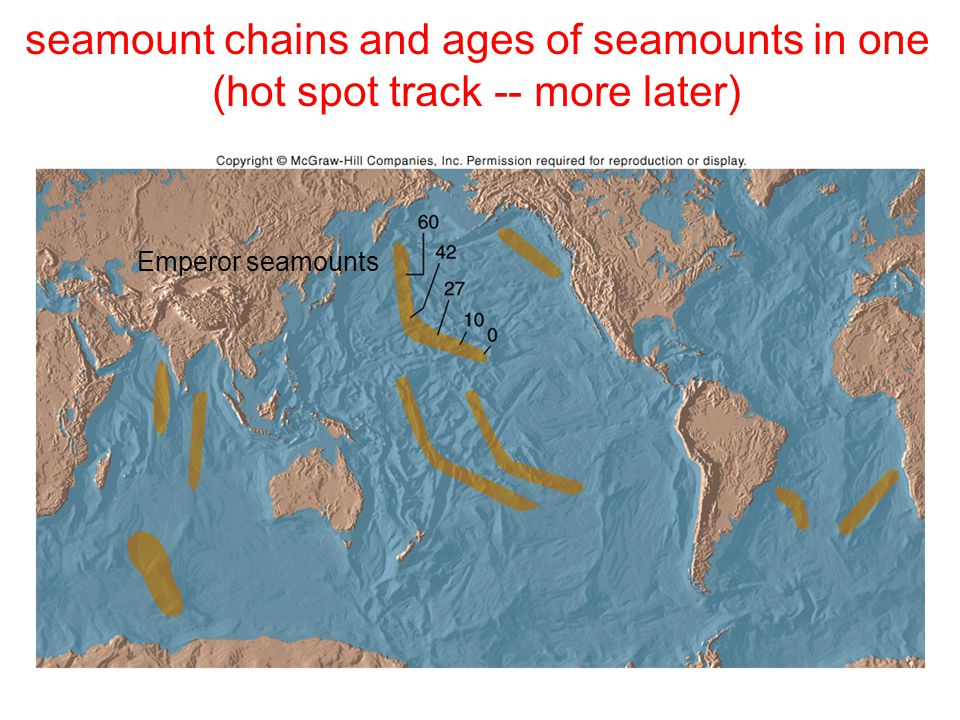 seamount chains and ages of seamounts in one (hot spot track -- more later) Emperor seamounts