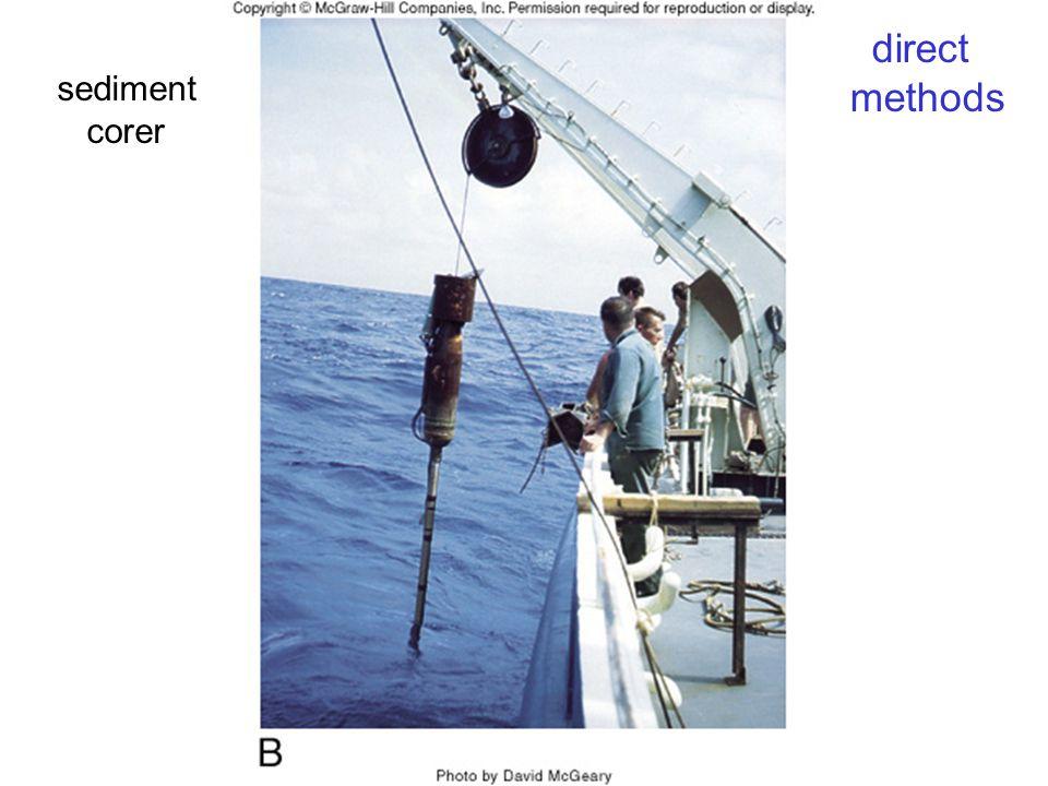 sea floor sediment core direct methods