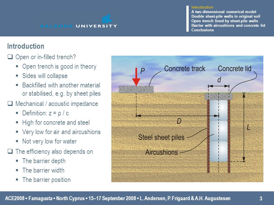 ACE2008 ▪ Famagusta ▪ North Cyprus ▪ 15–17 September 2008 ▪ L. Andersen, P. Frigaard & A.H. Augustesen Introduction 3  Open or in-filled trench?  Op