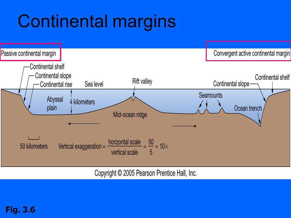Continental margins Fig. 3.6