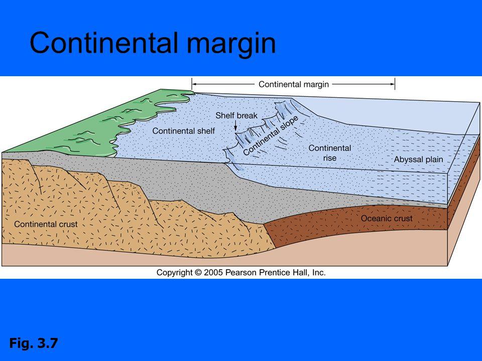 Continental margin Fig. 3.7