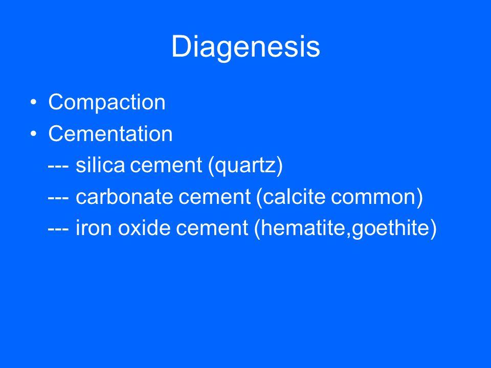 Diagenesis Compaction Cementation --- silica cement (quartz) --- carbonate cement (calcite common) --- iron oxide cement (hematite,goethite)