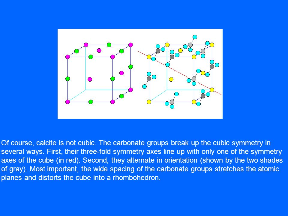 Of course, calcite is not cubic. The carbonate groups break up the cubic symmetry in several ways. First, their three-fold symmetry axes line up with