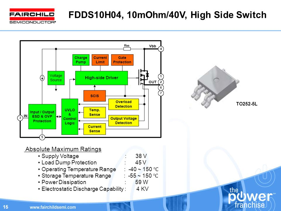 15 Competitive Smart High Side Drivers FDDS10H04, 10mOhm/40V, High Side Switch Absolute Maximum Ratings Supply Voltage : 38 V Load Dump Protection : 45 V Operating Temperature Range : -40 ~ 150 ℃ Storage Temperature Range : -55 ~ 150 ℃ Power Dissipation : 59 W Electrostatic Discharge Capability : 4 KV TO252-5L