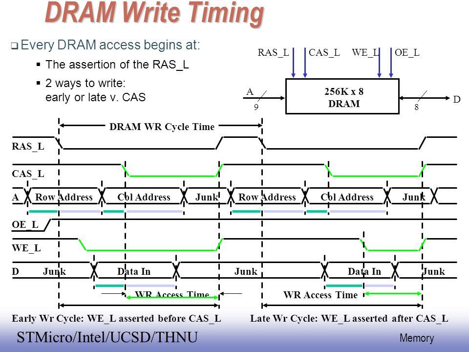 EE141 14 Memory STMicro/Intel/UCSD/THNU A D OE_L 256K x 8 DRAM 98 WE_LCAS_LRAS_L WE_L ARow Address OE_L Junk WR Access Time CAS_L RAS_L Col AddressRow
