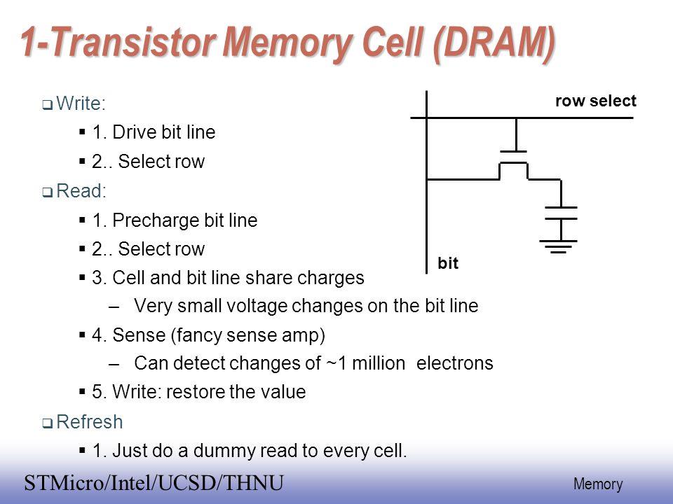 EE141 16 Memory STMicro/Intel/UCSD/THNU 1-Transistor Memory Cell (DRAM)  Write:  1. Drive bit line  2.. Select row  Read:  1. Precharge bit line