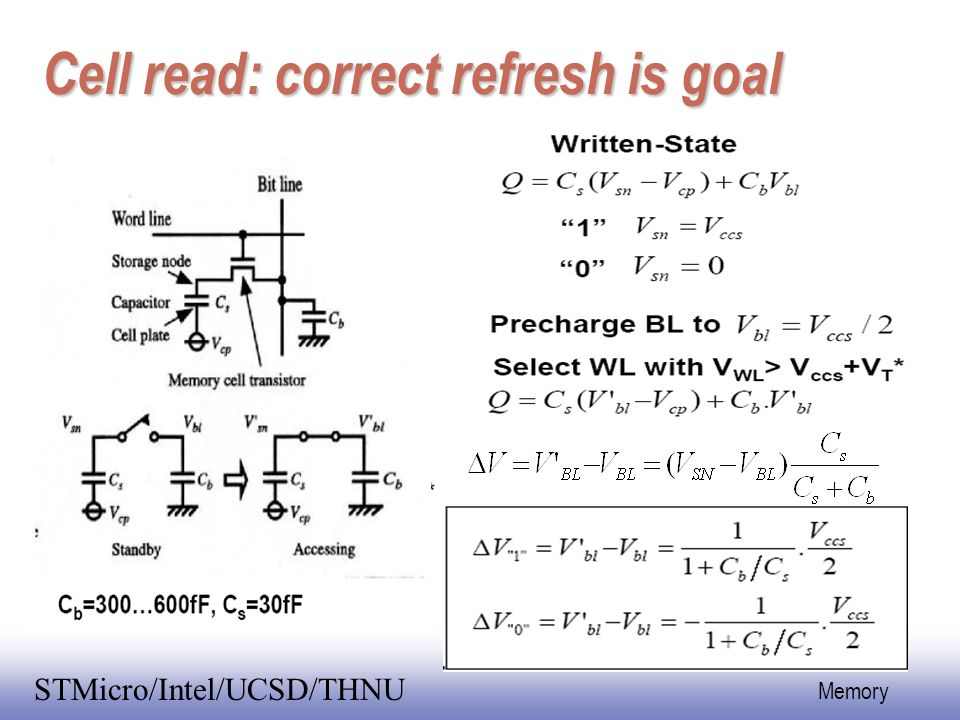 EE141 18 Memory STMicro/Intel/UCSD/THNU Cell read: correct refresh is goal
