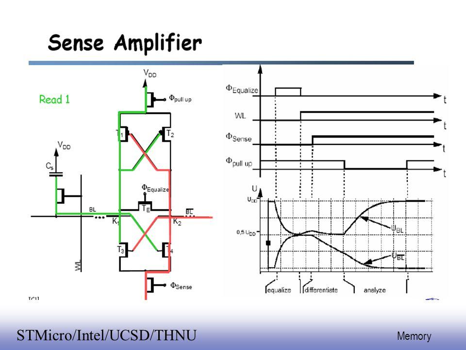 EE141 20 Memory STMicro/Intel/UCSD/THNU