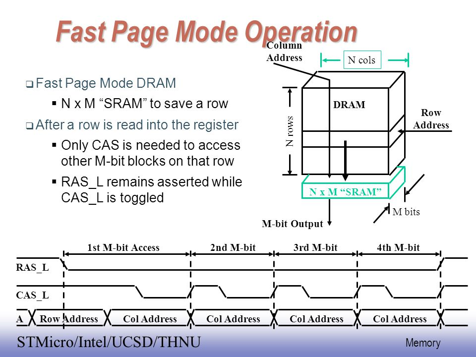 """EE141 25 Memory STMicro/Intel/UCSD/THNU Fast Page Mode Operation  Fast Page Mode DRAM  N x M """"SRAM"""" to save a row  After a row is read into the reg"""