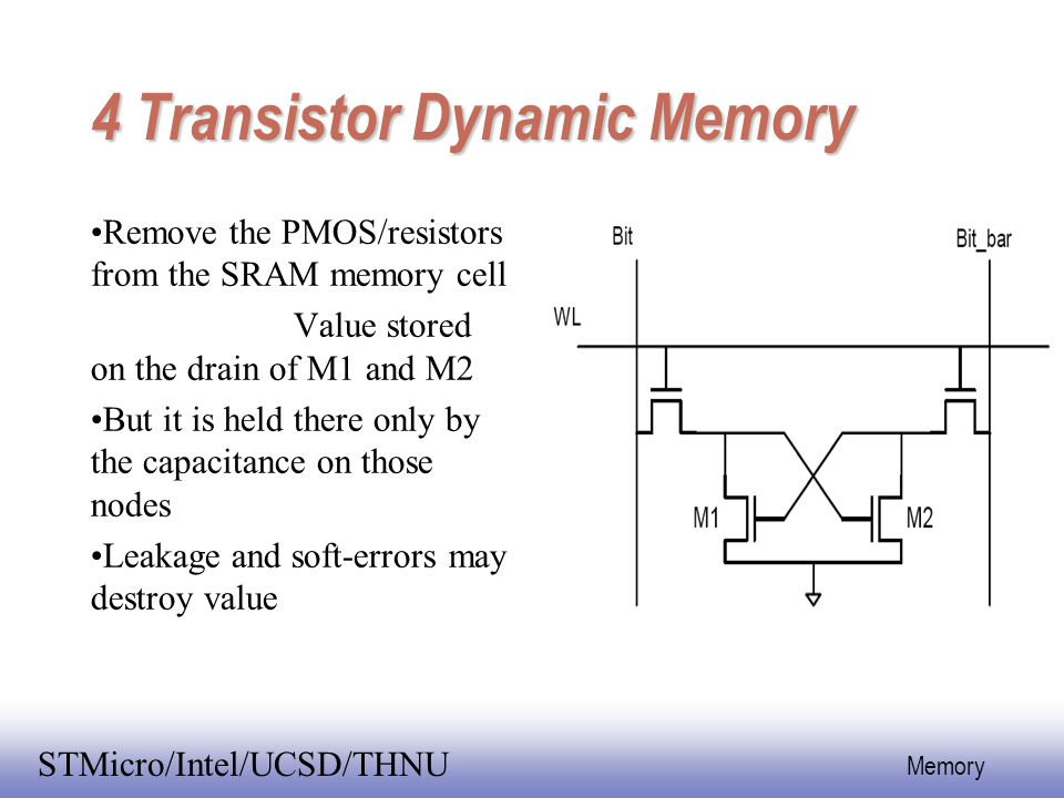 EE141 27 Memory STMicro/Intel/UCSD/THNU 4 Transistor Dynamic Memory Remove the PMOS/resistors from the SRAM memory cell Value stored on the drain of M