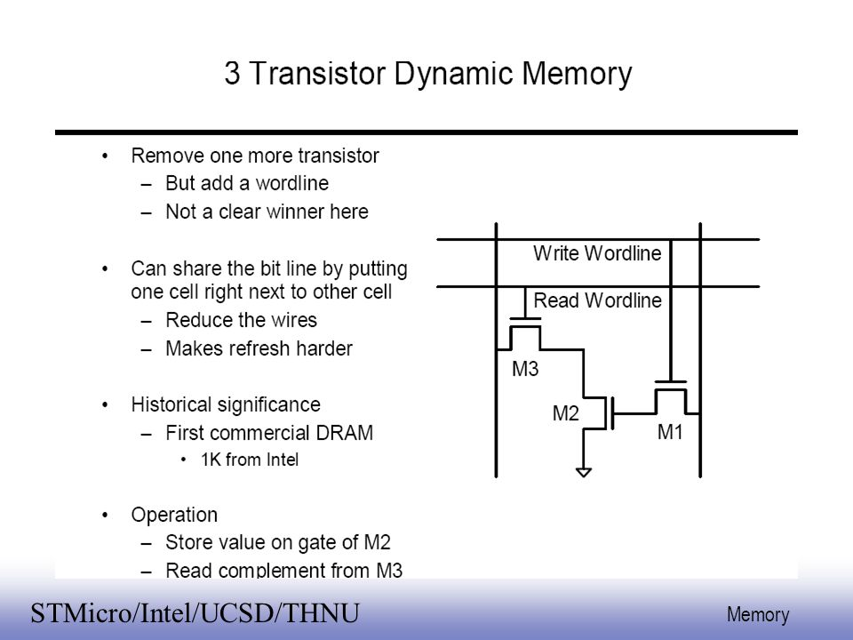 EE141 28 Memory STMicro/Intel/UCSD/THNU