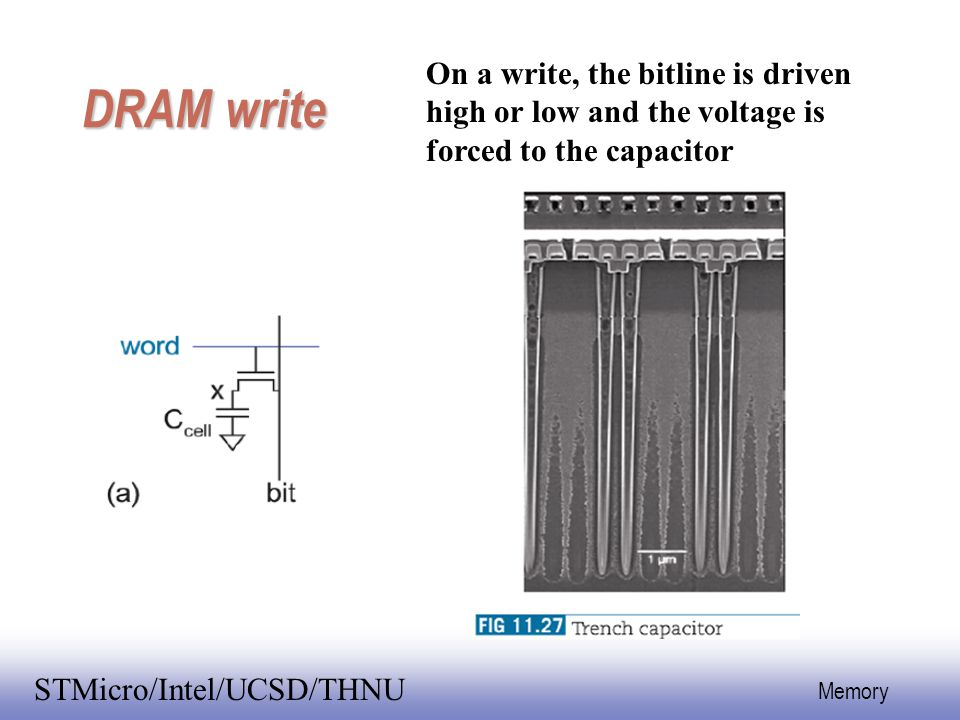 EE141 3 Memory STMicro/Intel/UCSD/THNU DRAM write On a write, the bitline is driven high or low and the voltage is forced to the capacitor