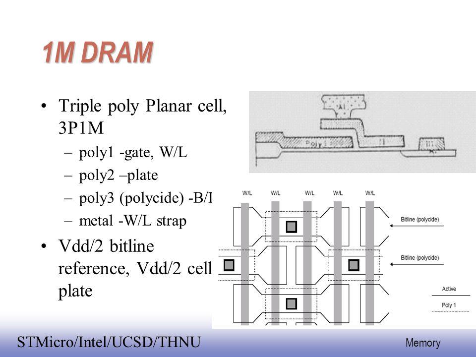 EE141 33 Memory STMicro/Intel/UCSD/THNU 1M DRAM Triple poly Planar cell, 3P1M –poly1 -gate, W/L –poly2 –plate –poly3 (polycide) -B/L –metal -W/L strap