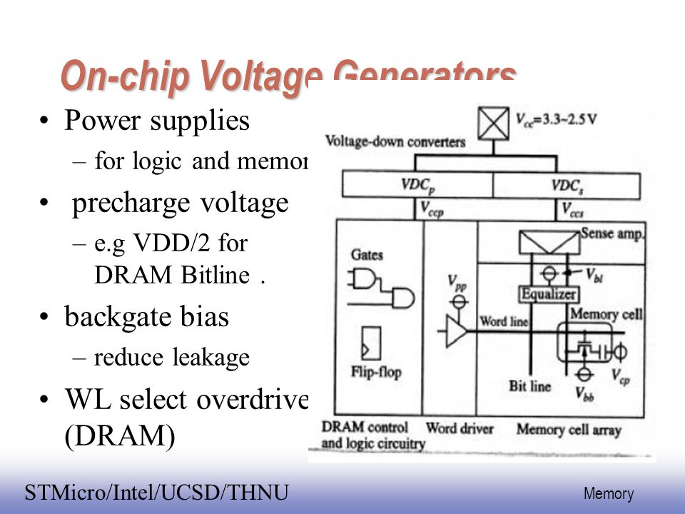 EE141 34 Memory STMicro/Intel/UCSD/THNU On-chip Voltage Generators Power supplies –for logic and memory precharge voltage –e.g VDD/2 for DRAM Bitline.