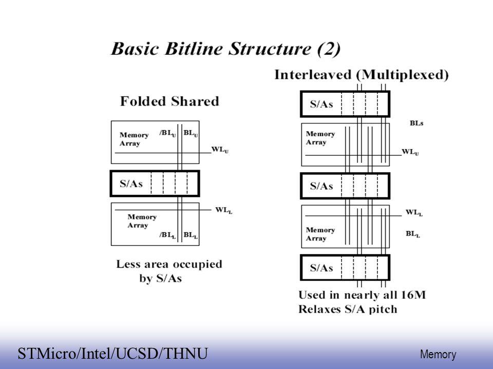 EE141 47 Memory STMicro/Intel/UCSD/THNU