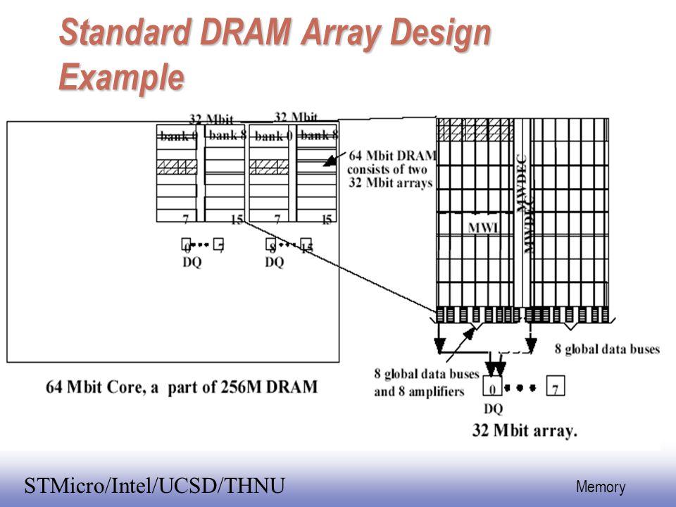 EE141 48 Memory STMicro/Intel/UCSD/THNU Standard DRAM Array Design Example