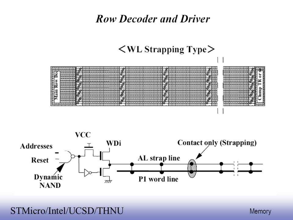EE141 51 Memory STMicro/Intel/UCSD/THNU