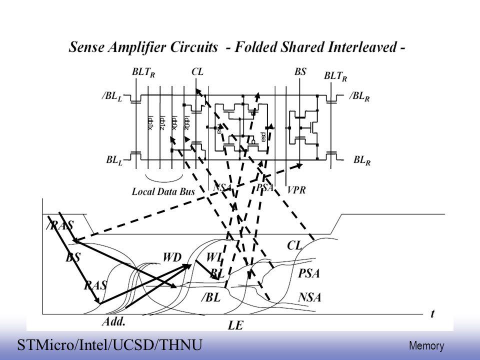 EE141 52 Memory STMicro/Intel/UCSD/THNU