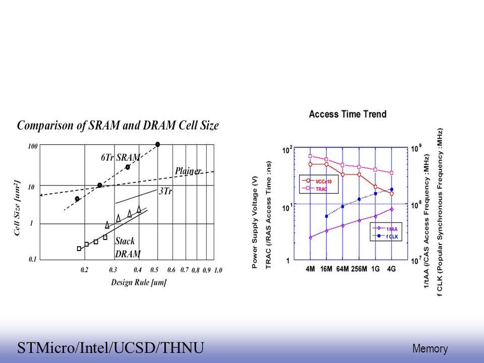 EE141 7 Memory STMicro/Intel/UCSD/THNU